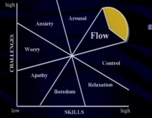 chart-state-of-flow-300x233